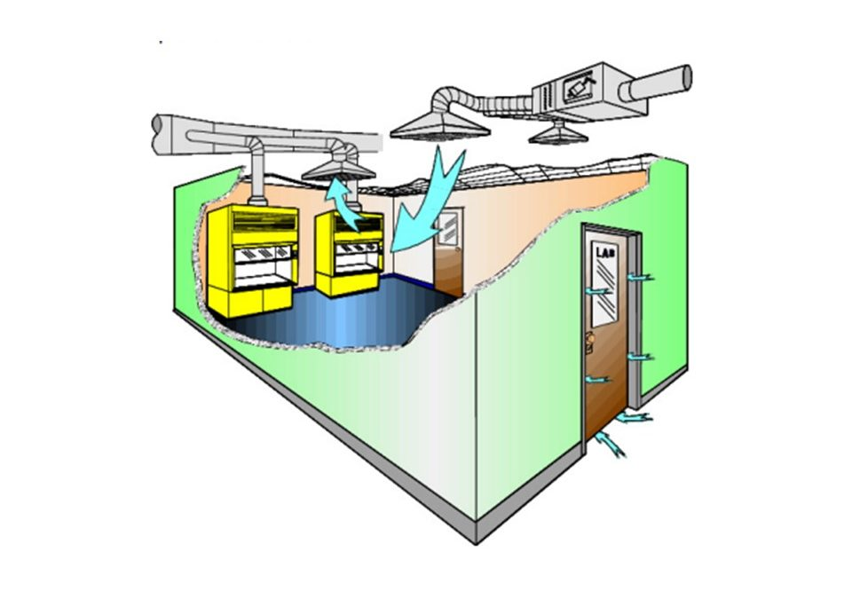 Ducted cabinet for animal facilities? What to know (part 5)
